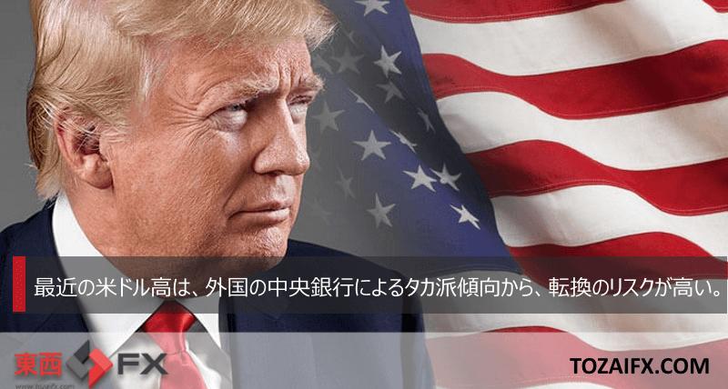 f:id:tozaifx_com:20180716163333p:plain