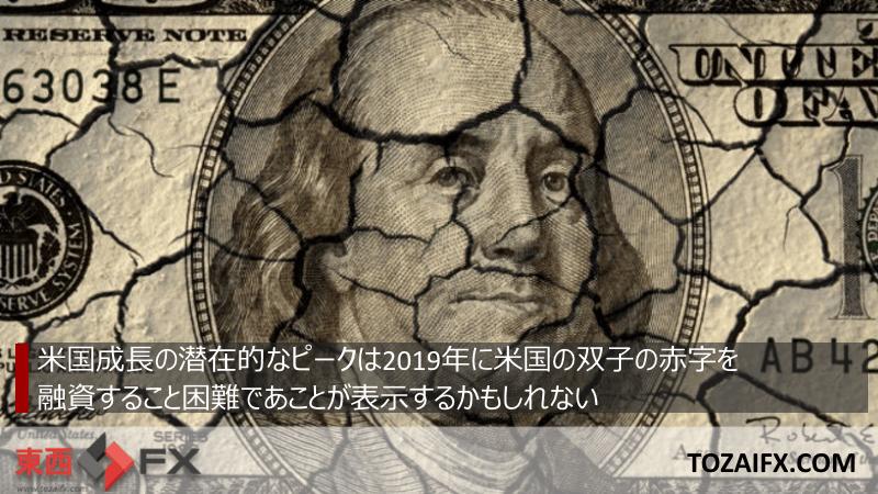 f:id:tozaifx_com:20181105191628p:plain