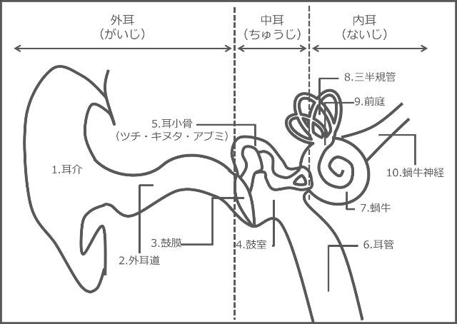 f:id:tozu-kanade-maki:20170918000333j:image