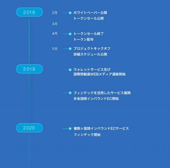 f:id:tradecommunication:20190111142018j:plain
