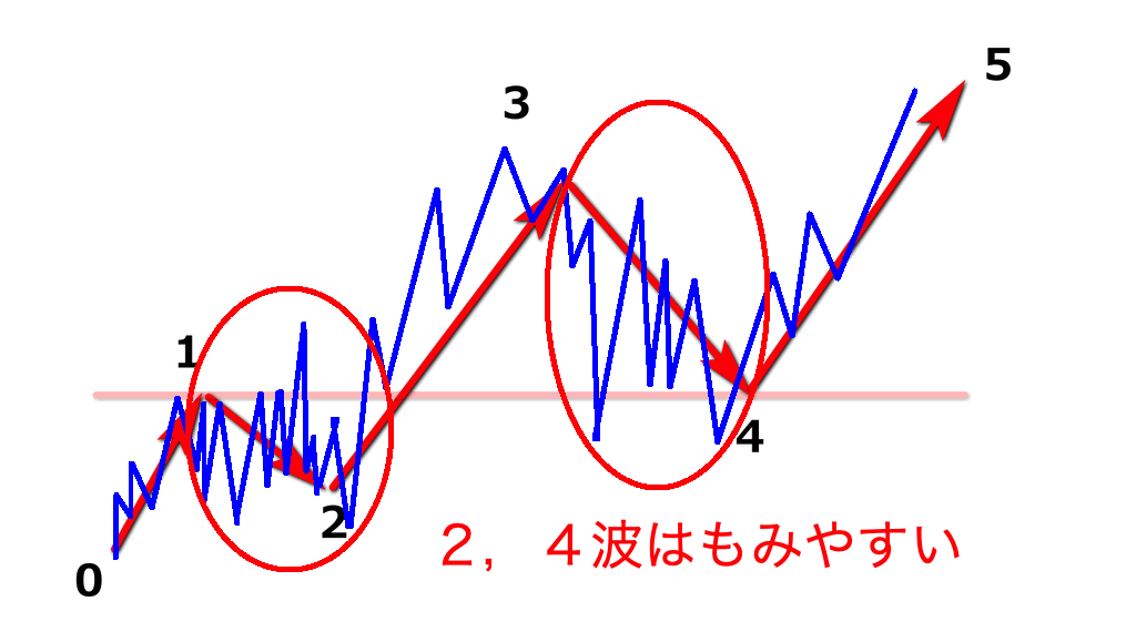f:id:trader-nori:20191126181329p:plain