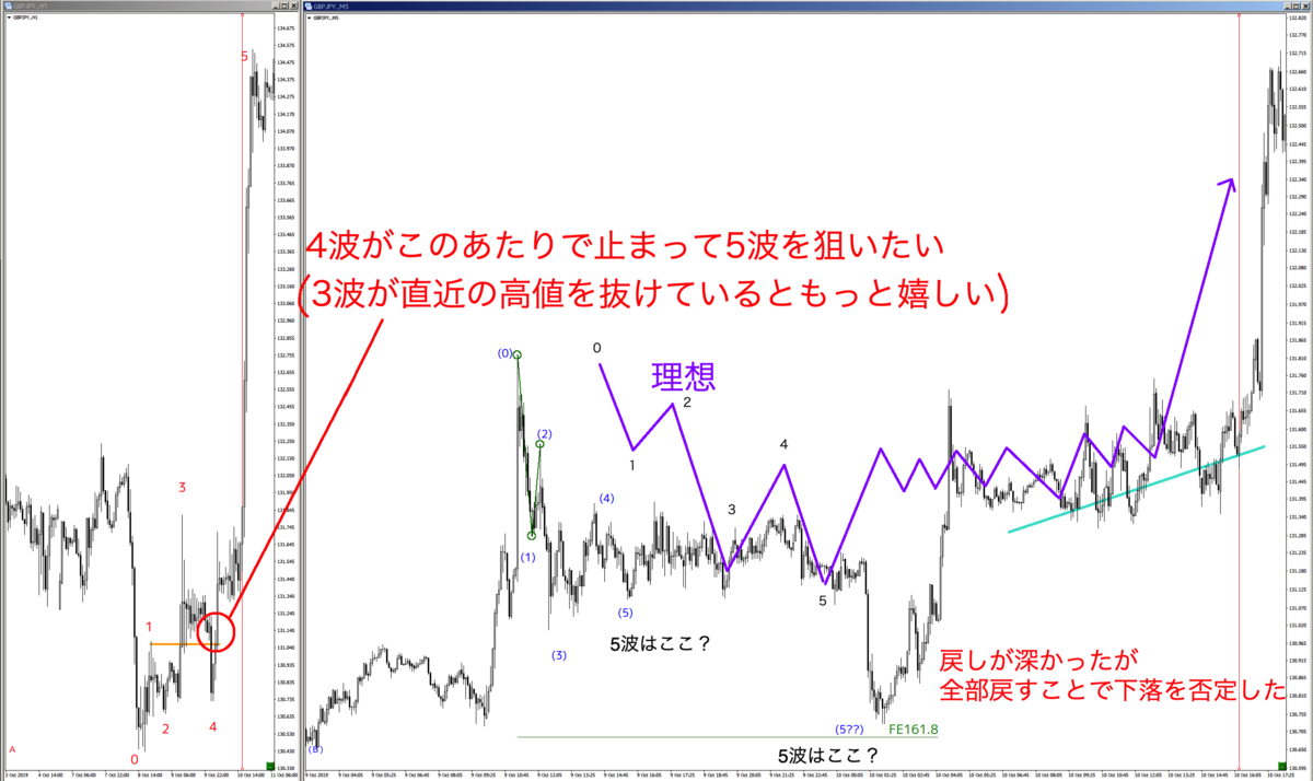 f:id:trader-nori:20191126190926p:plain