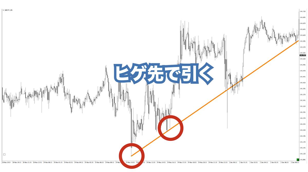 f:id:trader-nori:20191203204713p:plain