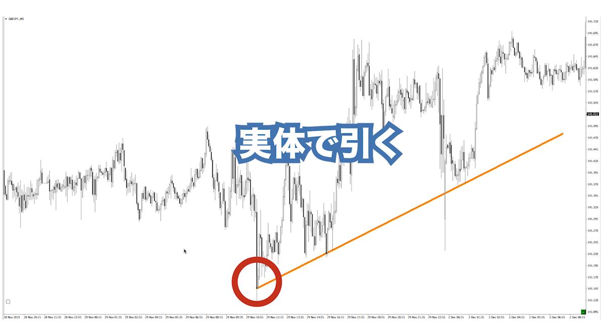 f:id:trader-nori:20191203204800p:plain