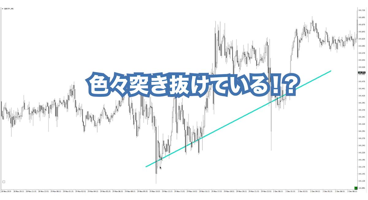 f:id:trader-nori:20191203204842p:plain