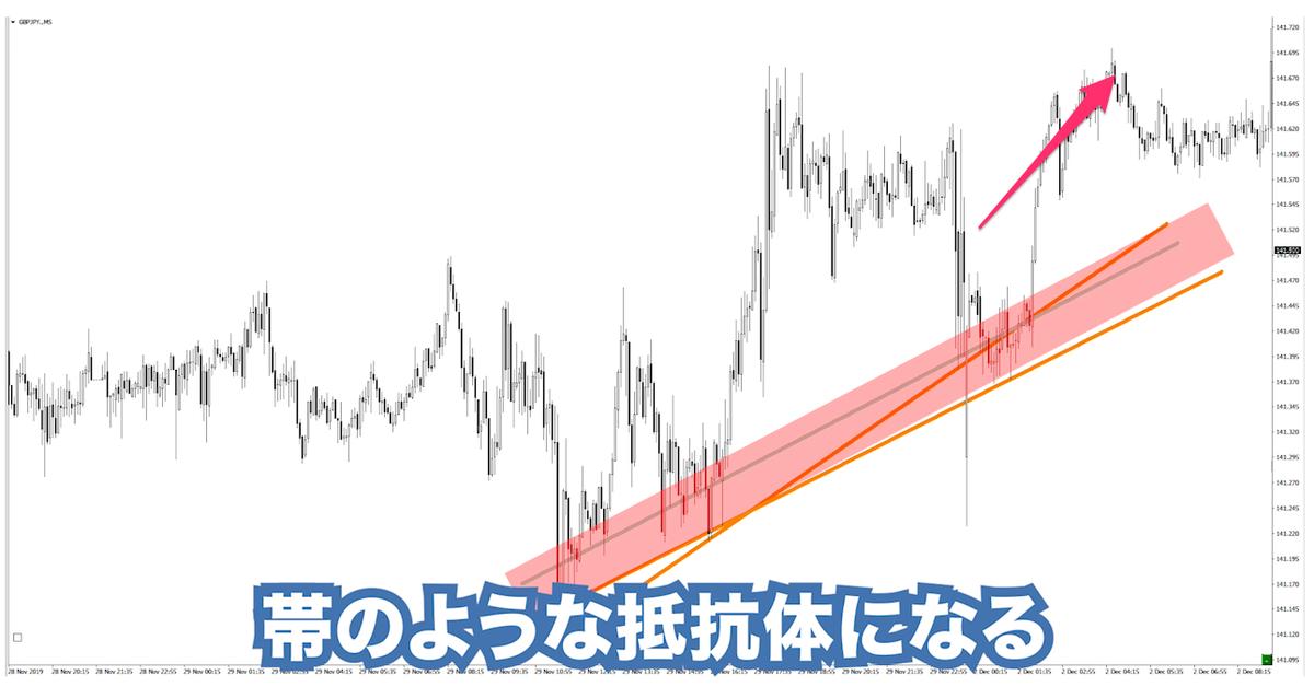 f:id:trader-nori:20191203204937p:plain