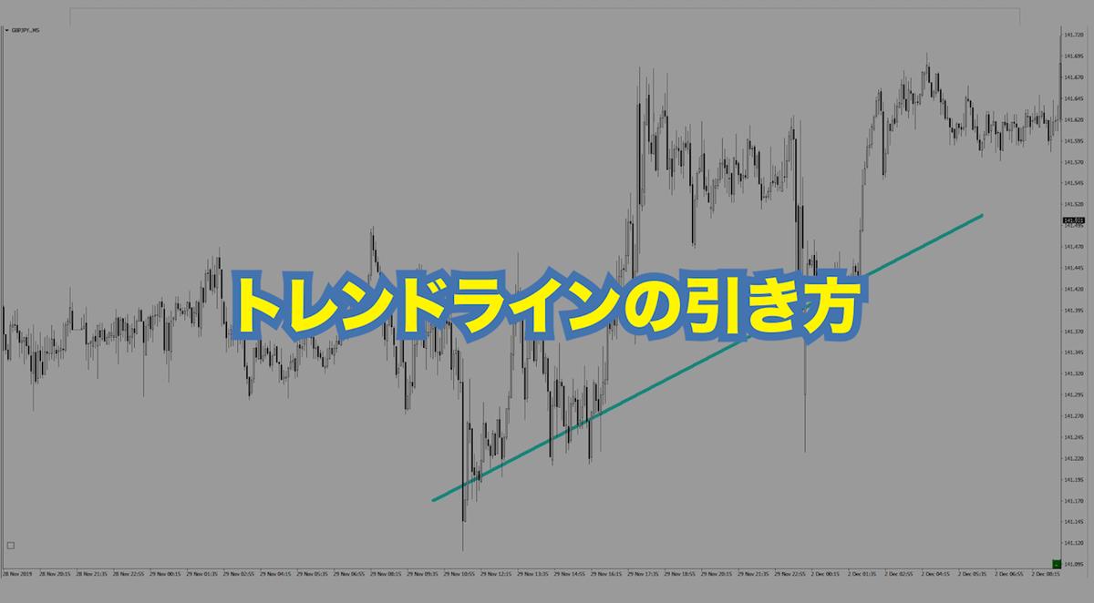 f:id:trader-nori:20191203205134p:plain