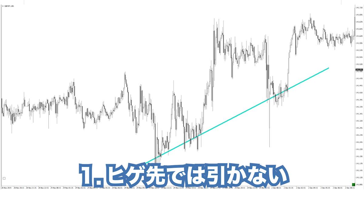 f:id:trader-nori:20191203205322p:plain