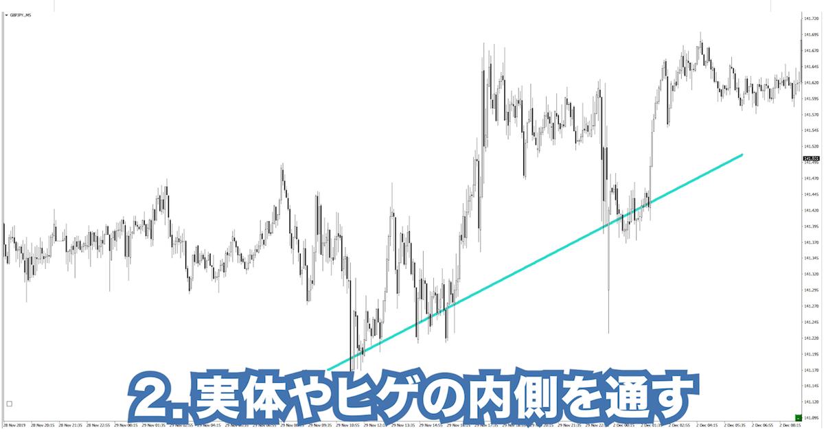 f:id:trader-nori:20191203205338p:plain