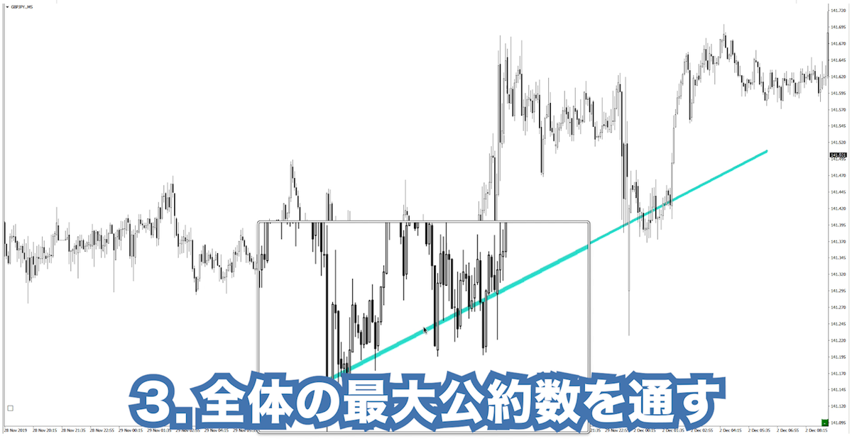 f:id:trader-nori:20191203205352p:plain