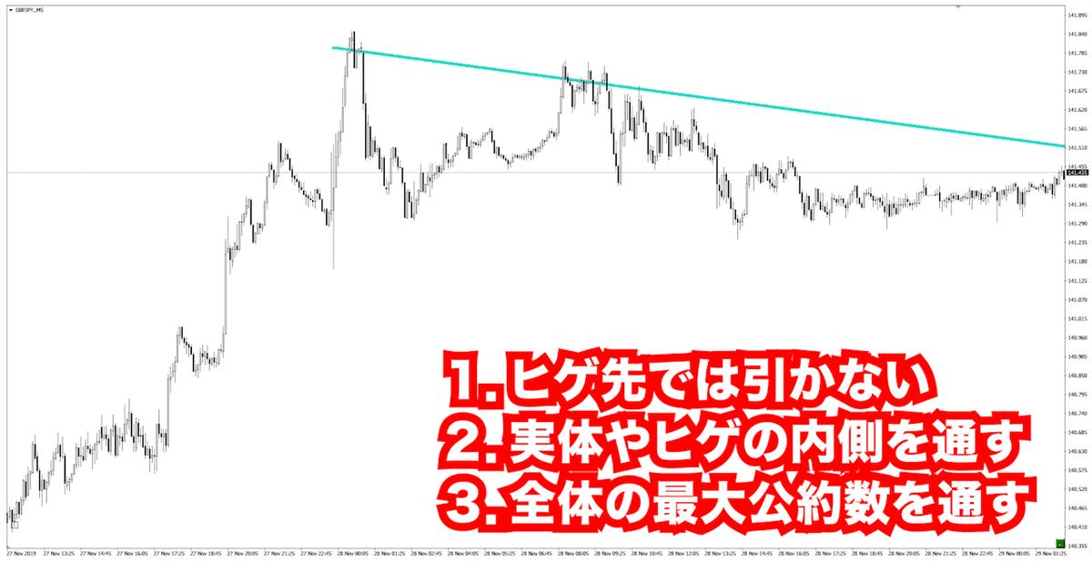 f:id:trader-nori:20191203205445p:plain