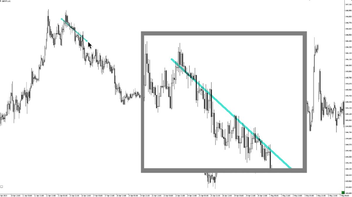f:id:trader-nori:20191205192258p:plain