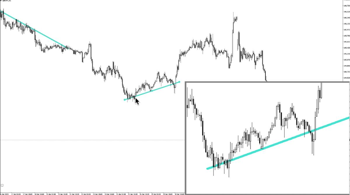 f:id:trader-nori:20191205192448p:plain