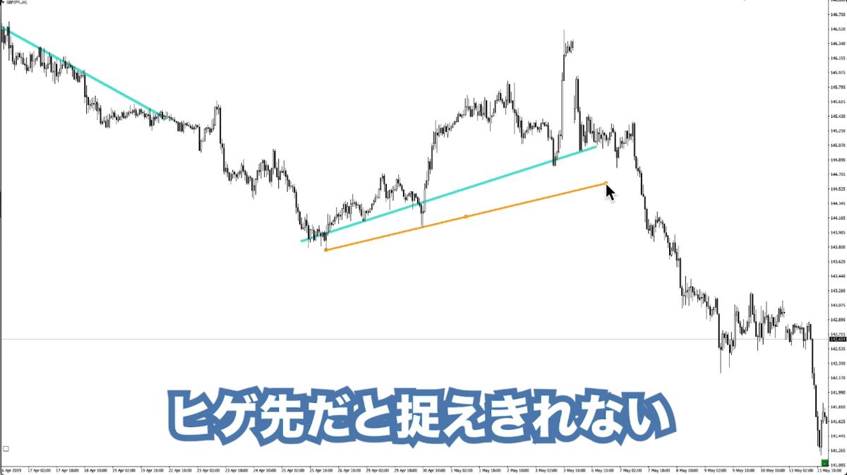f:id:trader-nori:20191205192654p:plain