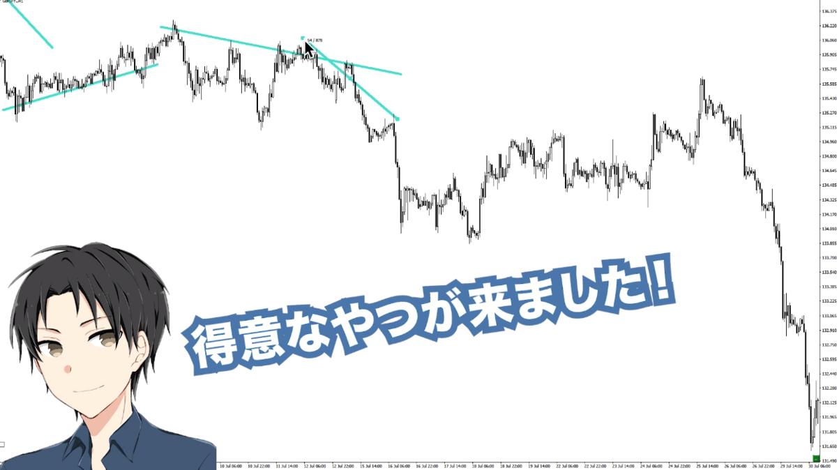 f:id:trader-nori:20191205193533p:plain