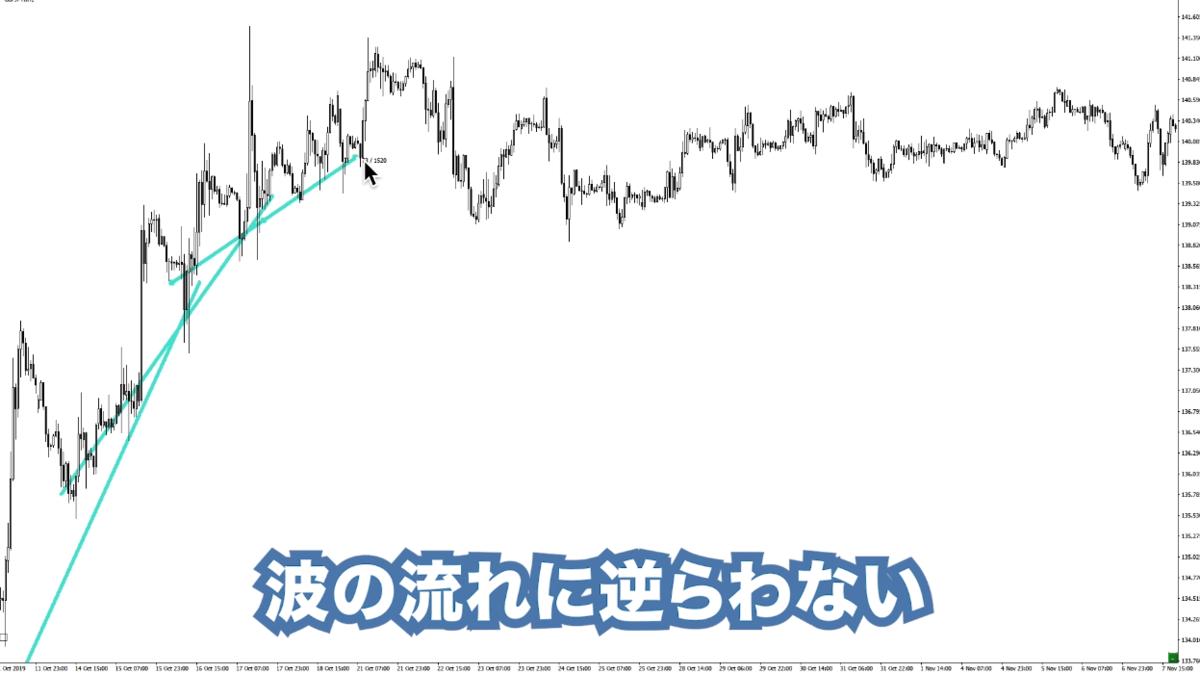 f:id:trader-nori:20191205193955p:plain