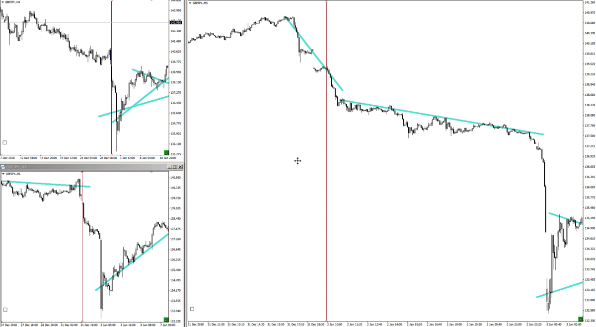 f:id:trader-nori:20191210153555p:plain
