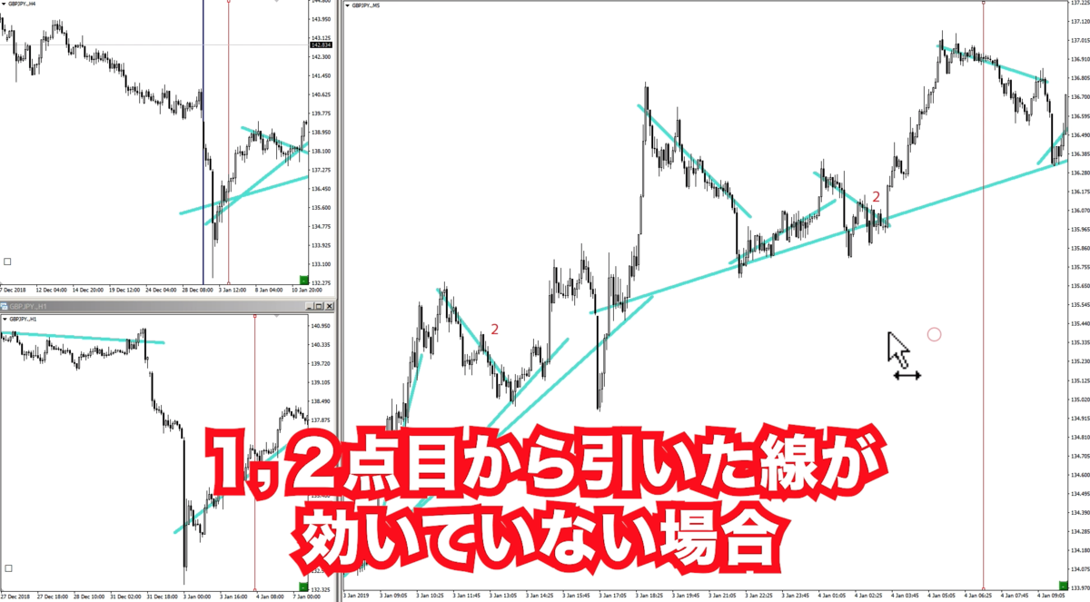 f:id:trader-nori:20191210153611p:plain