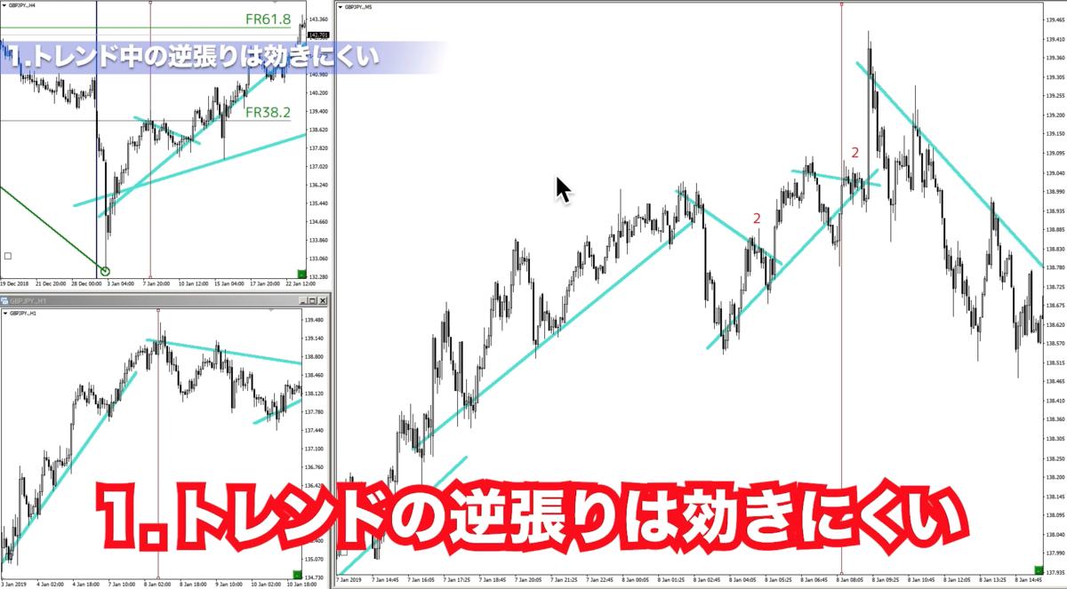 f:id:trader-nori:20191210153729p:plain