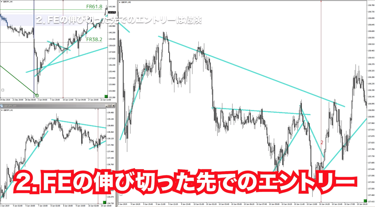 f:id:trader-nori:20191210153734p:plain