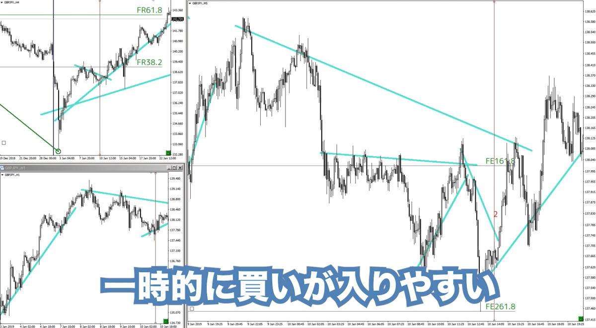 f:id:trader-nori:20191210153950p:plain