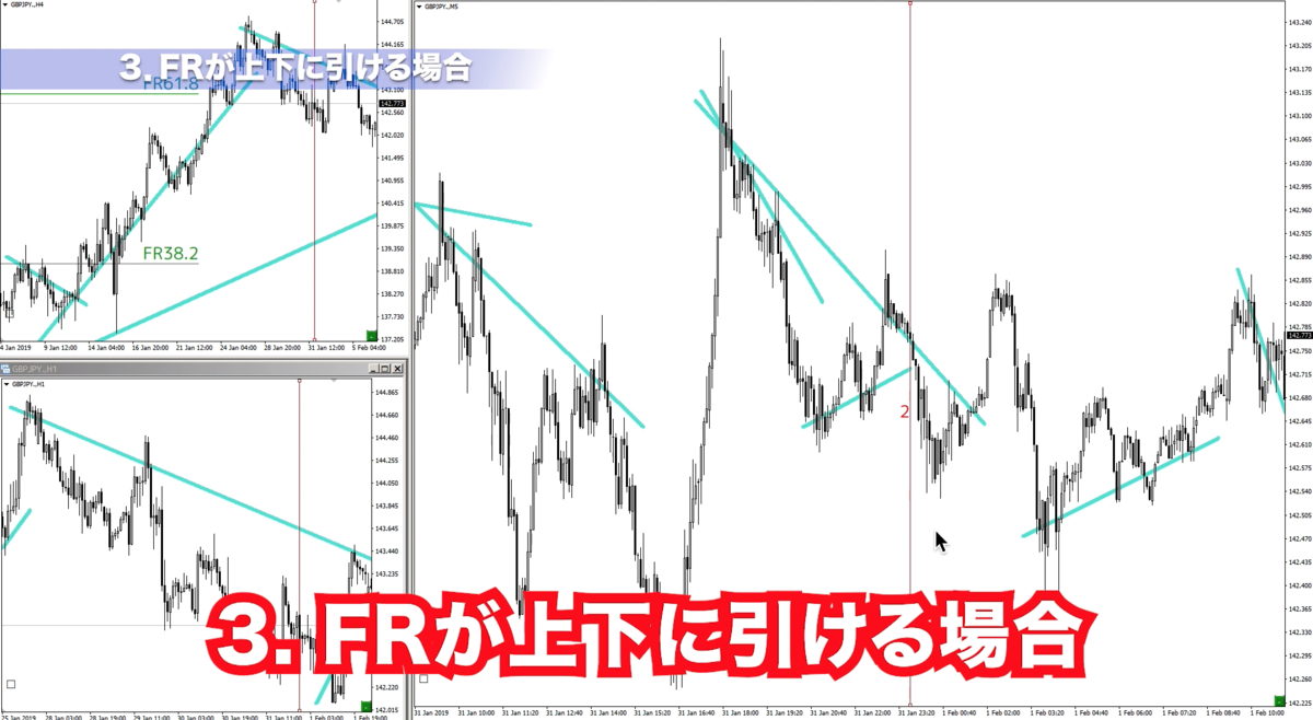 f:id:trader-nori:20191210154130p:plain
