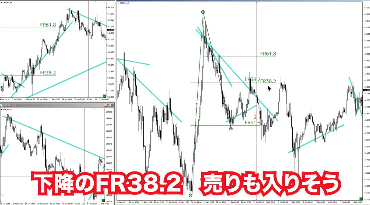 f:id:trader-nori:20191210154136p:plain