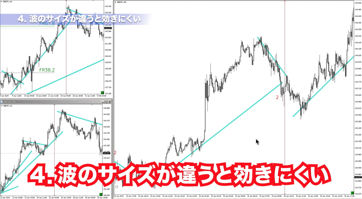 f:id:trader-nori:20191210154143p:plain