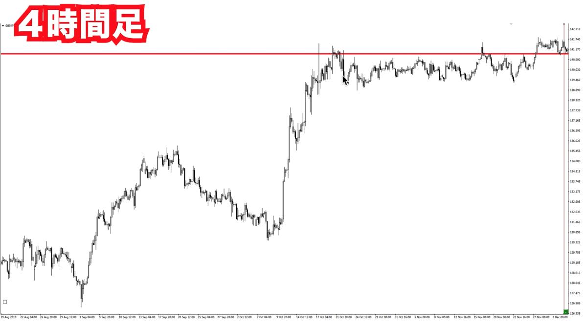 f:id:trader-nori:20191210154344p:plain