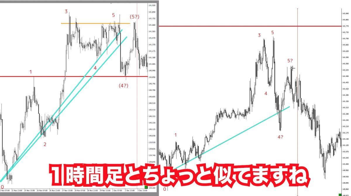 f:id:trader-nori:20191210154354p:plain