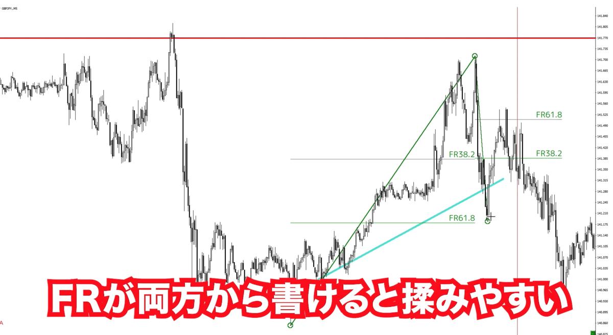 f:id:trader-nori:20191210154614p:plain
