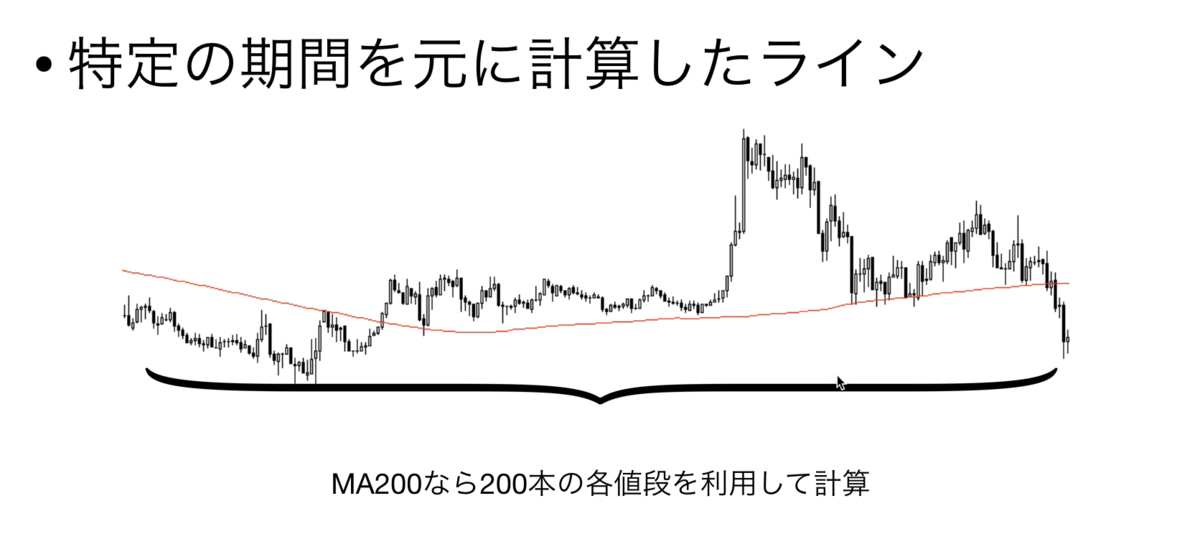 f:id:trader-nori:20191214181229p:plain