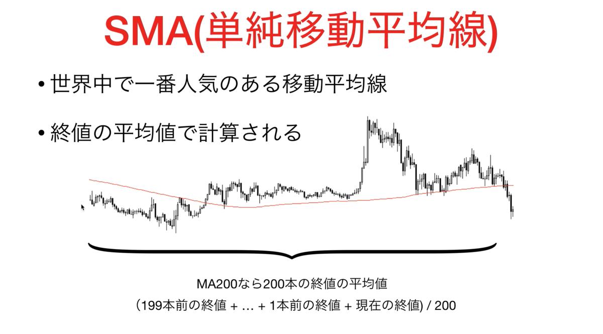 f:id:trader-nori:20191214181447p:plain
