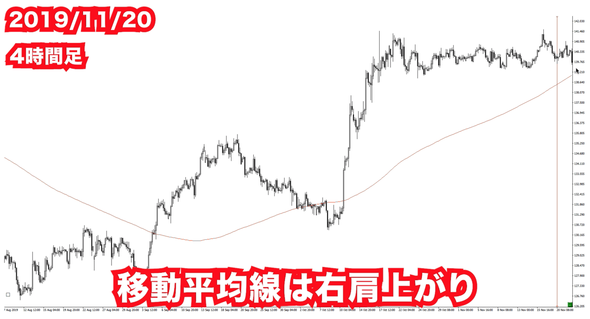 f:id:trader-nori:20191214182046p:plain
