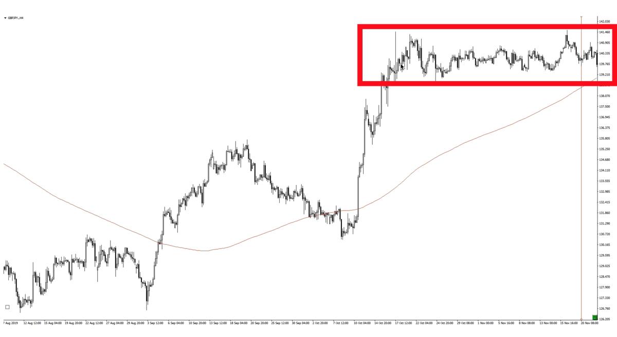 f:id:trader-nori:20191214182221p:plain