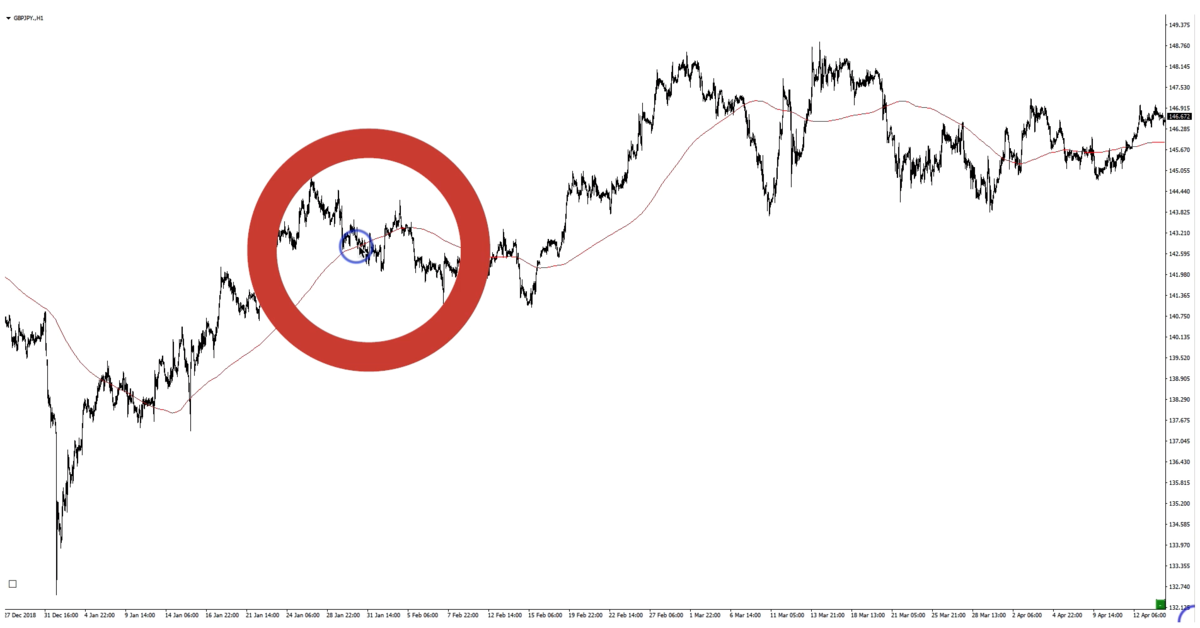f:id:trader-nori:20191217021151p:plain
