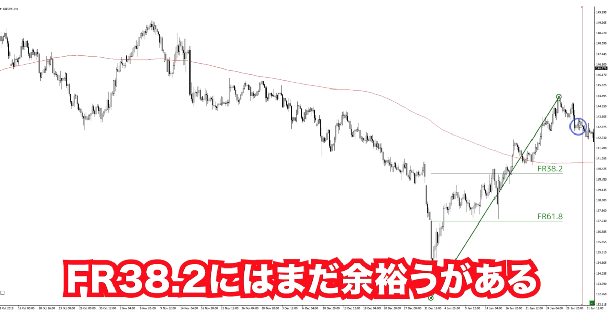 f:id:trader-nori:20191217021156p:plain