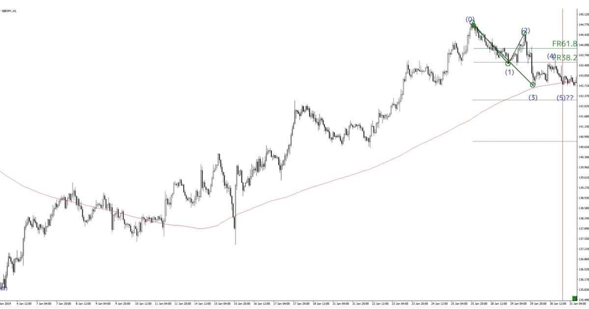 f:id:trader-nori:20191217021201p:plain