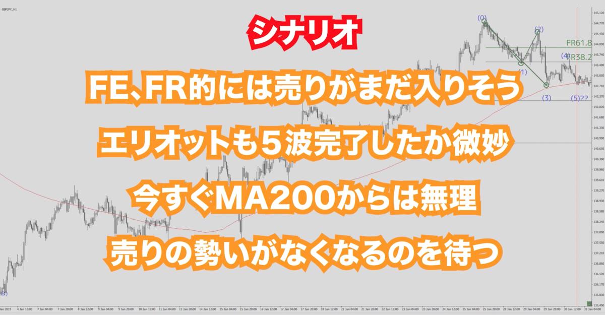 f:id:trader-nori:20191217021207p:plain
