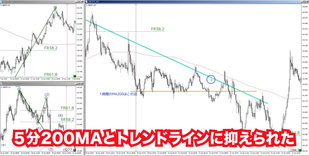 f:id:trader-nori:20191217021213p:plain