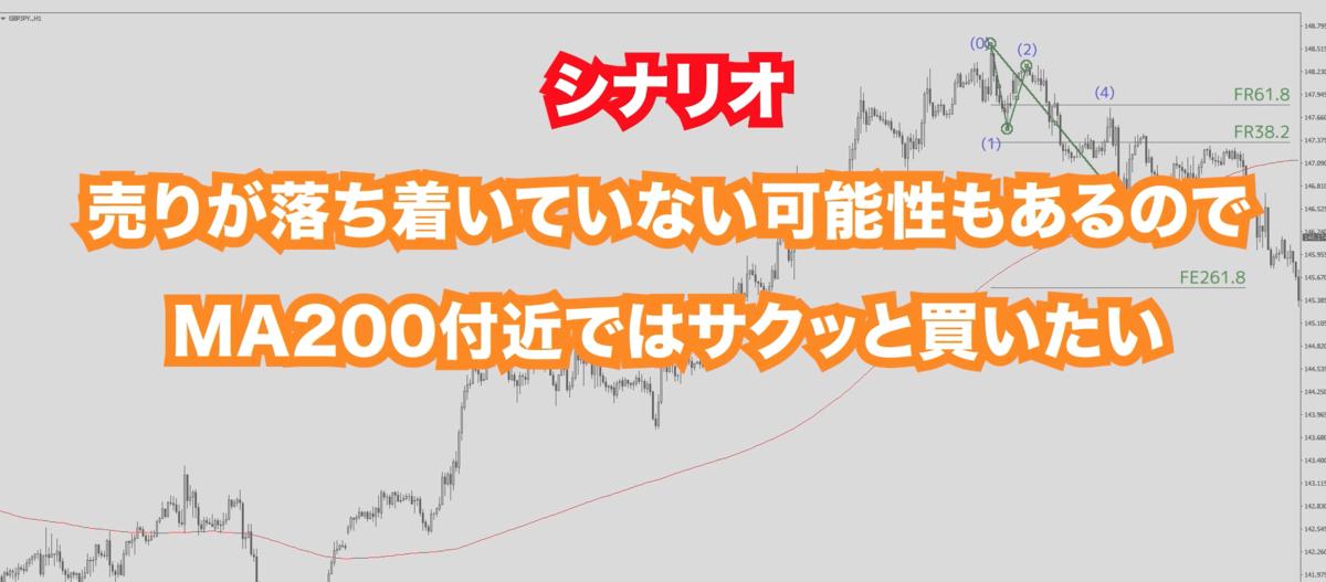 f:id:trader-nori:20191217022457p:plain