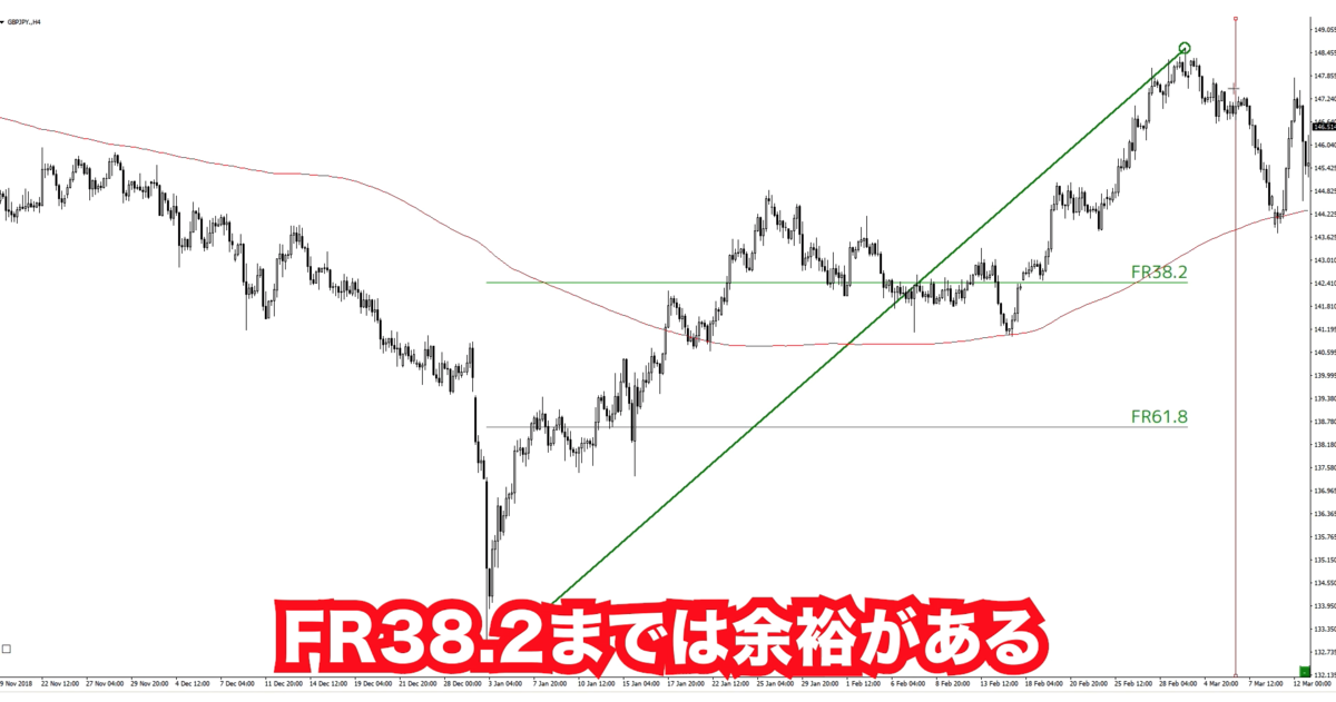 f:id:trader-nori:20191217022715p:plain