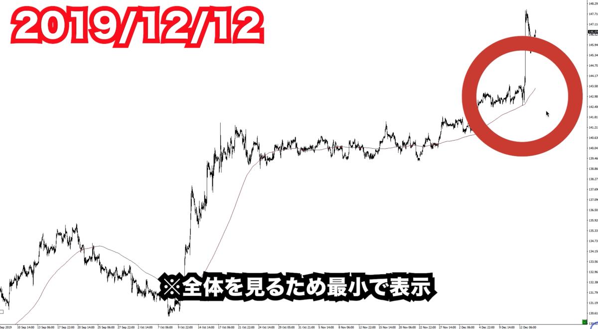 f:id:trader-nori:20191217023026p:plain