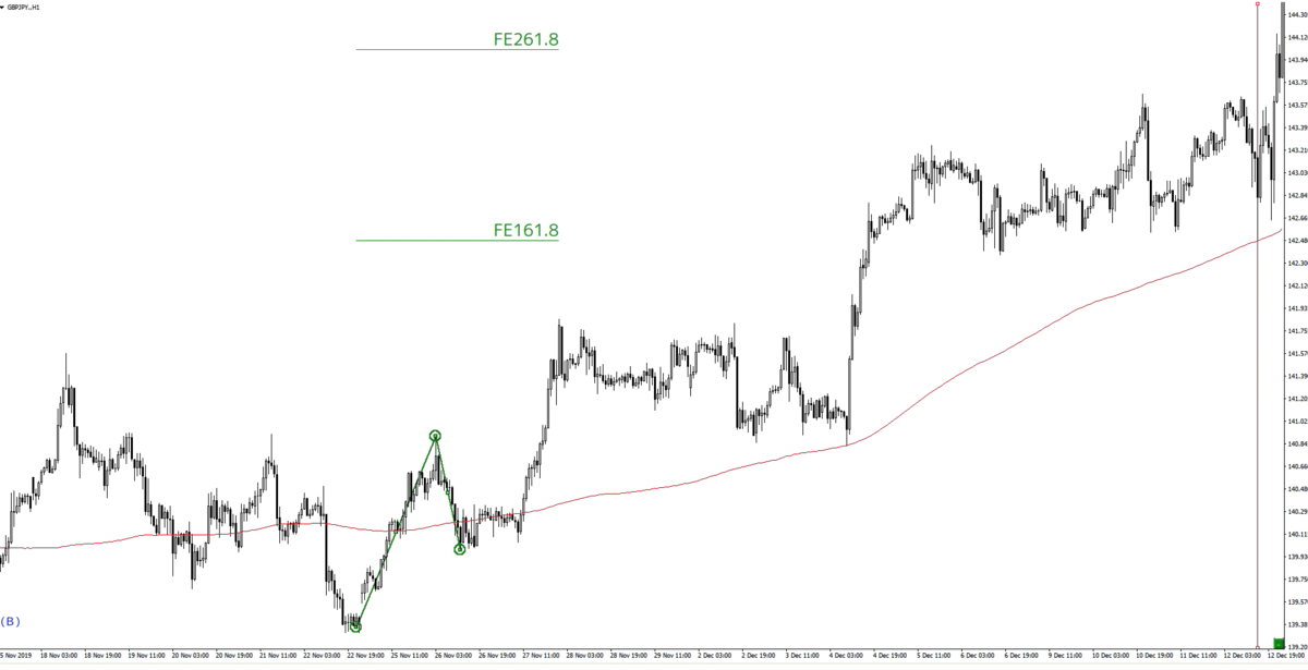 f:id:trader-nori:20191217023035p:plain