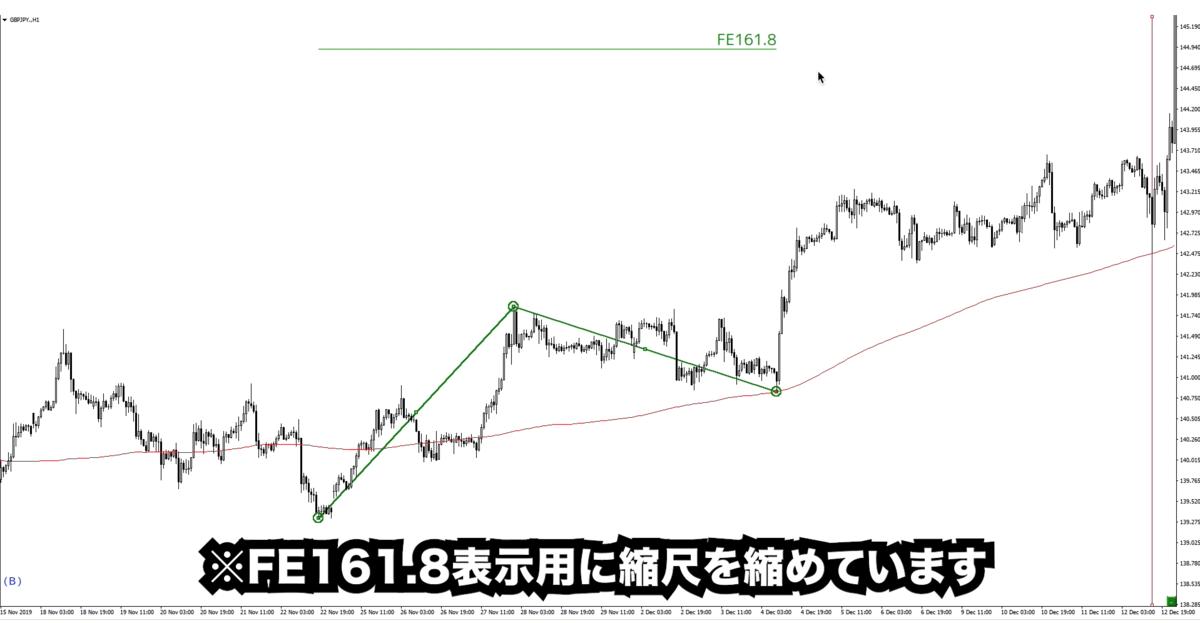 f:id:trader-nori:20191217023040p:plain