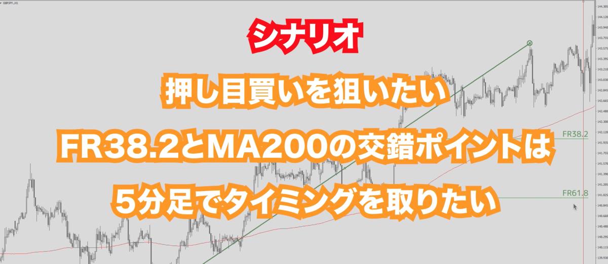 f:id:trader-nori:20191217023240p:plain