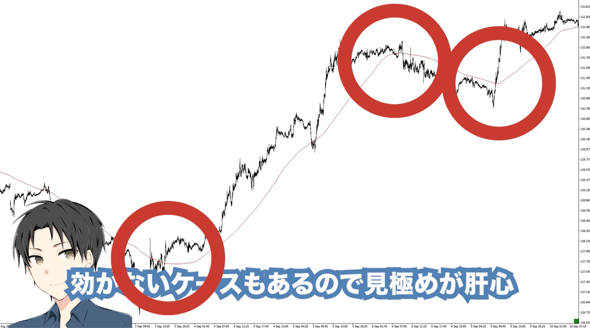 f:id:trader-nori:20191221212852p:plain