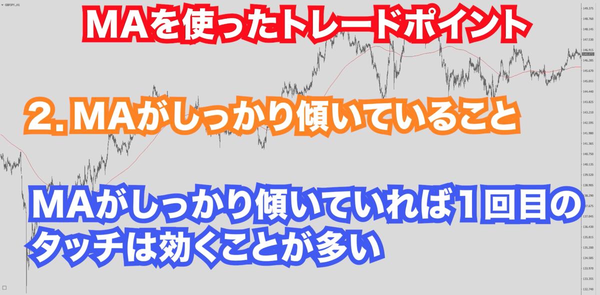 f:id:trader-nori:20191221213041p:plain