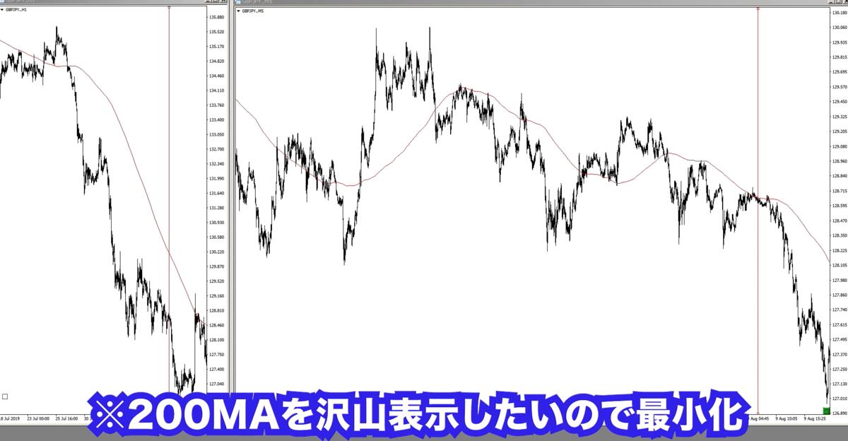 f:id:trader-nori:20191221213232p:plain