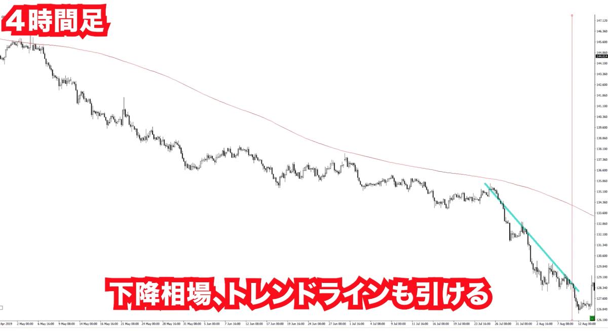 f:id:trader-nori:20191221213238p:plain